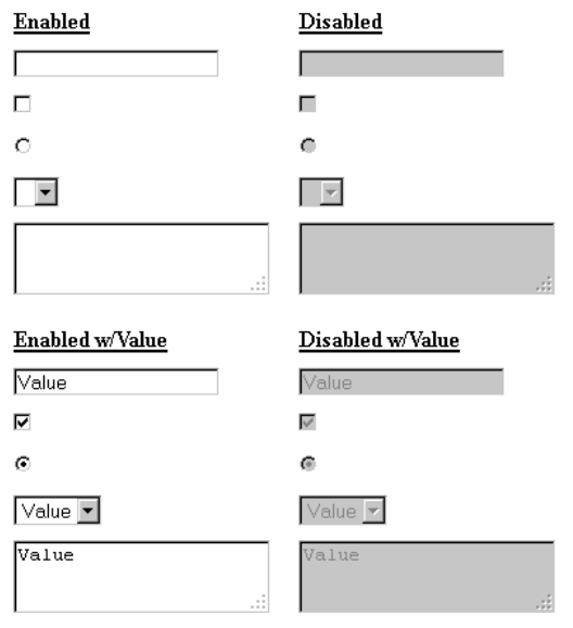 Styling Disabled Form Fields